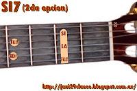 acordes de guitarra con séptima o dominante de MI 2da posición