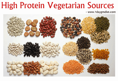 High Protein Foods Veg Indian