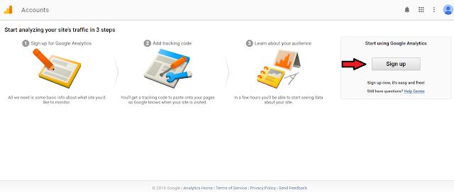 Panduan lengkap Cara Daftar Dan Menggunakan Google Analytics