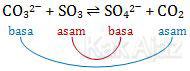 Contoh asam dan basa menurut teori Lewis