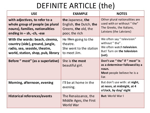 English Class: DEFINITE AND INDEFINITE ARTICLES