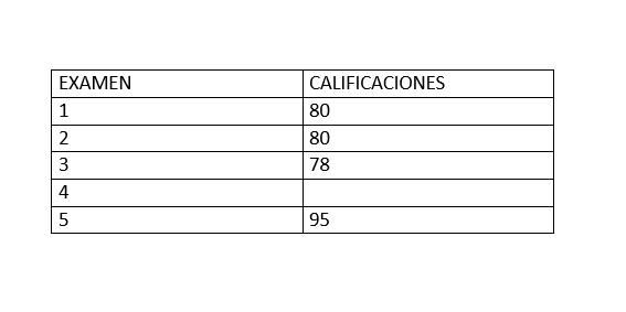 EJEMPLOS DE LA PRUEBA DE APTITUD ACADÉMICA DE LA UNAH HONDURAS