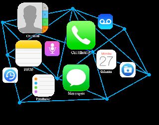 شرح برنامج استعادة الصور والملفات المحذوفة من الايفون والايباد
