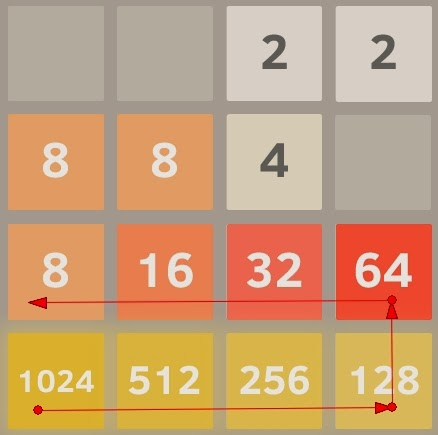 2048 pattern to solve