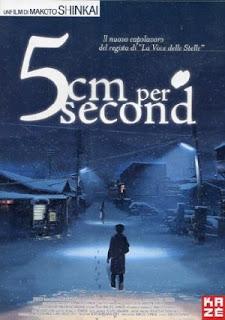 5 Centimeters per Second