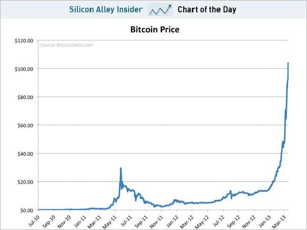 bitcoin mokėjimo terminalas 50000 satoshi į btc