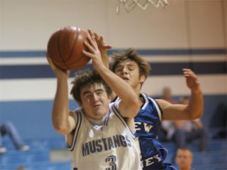 teknik dasar olahraga bola basket