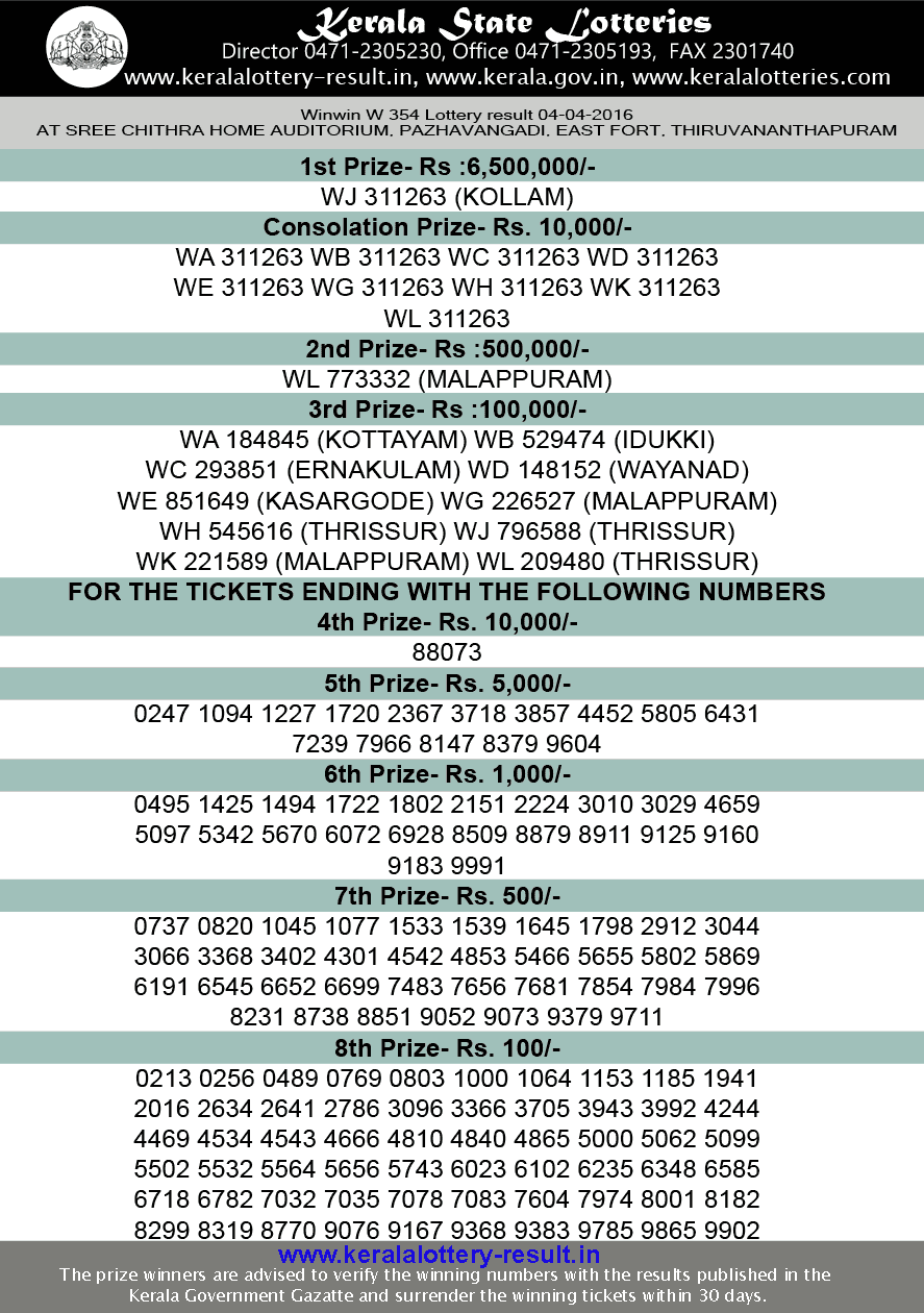 Kerala lottery result, Win Win Lottery result, Win-Win W-354 lottery result, Today's Winwin Lottery result today, 04-04-2016 Win win Lottery result, Winwin W-354 lottery result