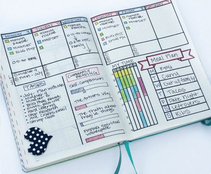 Example of Bullet Journal Weekly Spreads 5