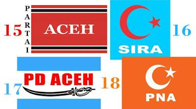 Partai Lokal Aceh