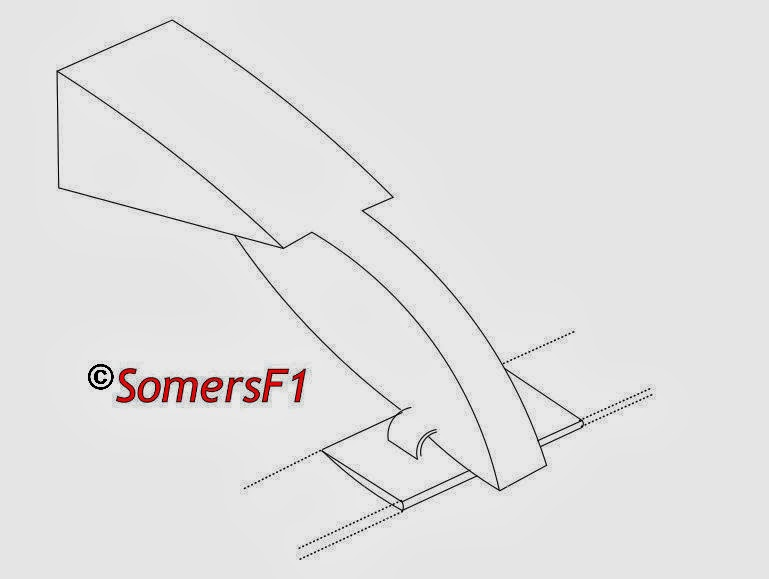Looking ahead to 2014 - Part 3 - Nose and Chassis - SomersF1 - The