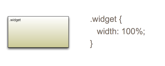 Widget based architecture - Mobile Web