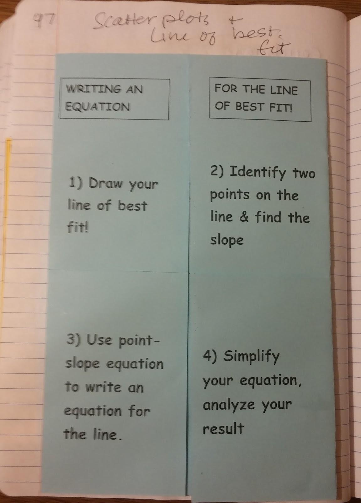 Beautiful Math Unit 5 Scatter Plots Correlation And