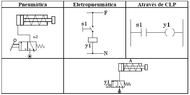 Circuito Hidraulico Basico : Desenho circuito hidraulico basico esquemas pneumáticos