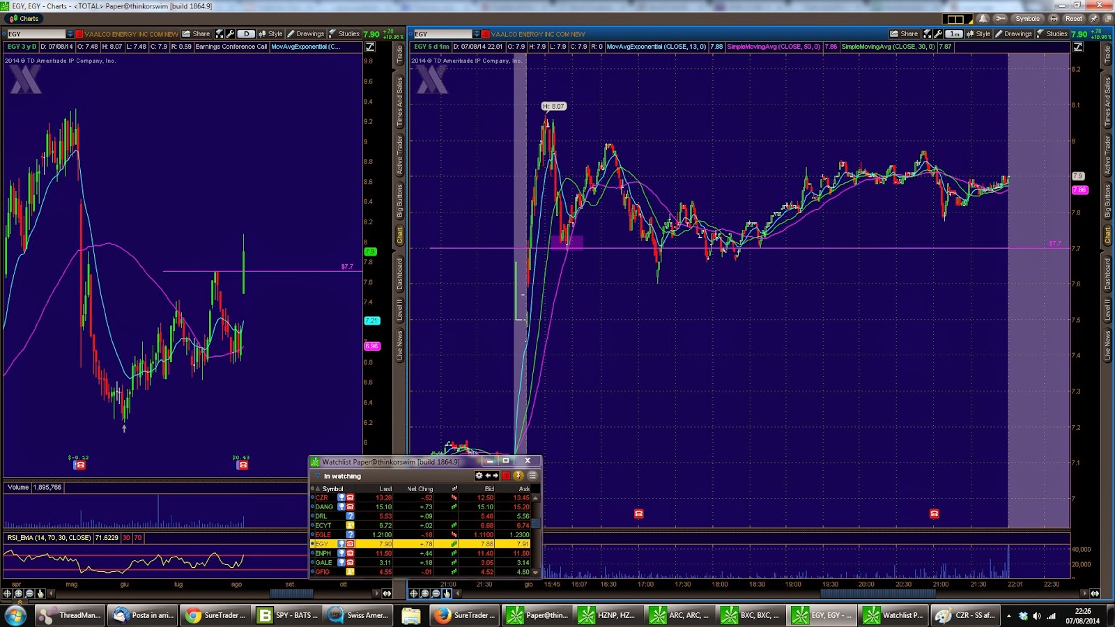 Penny Stock Millionaire Trader: How to trade an earnings winner?
