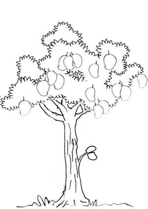 Gambar Pohon Psikotes : gambar, pohon, psikotes, Teknologi:, Menggambar, Pohon, Makna, Gambar, Psikotes