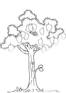 Teknologi TIPS Menggambar Pohon  Dan Makna Gambar Pada