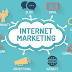 Jasa Internet Marketing Profesional