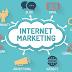 Jasa Internet Marketing Profesional