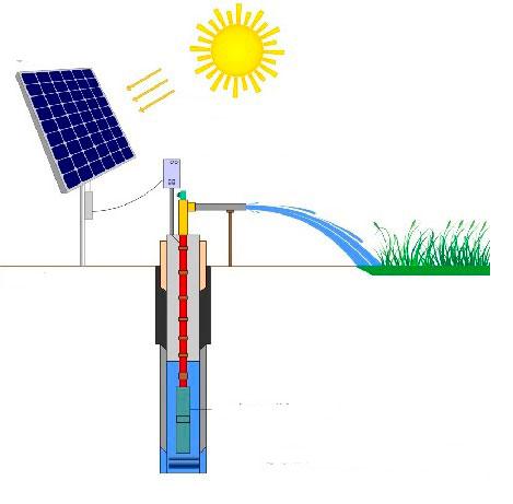 مضخات الطاقة الشمسية