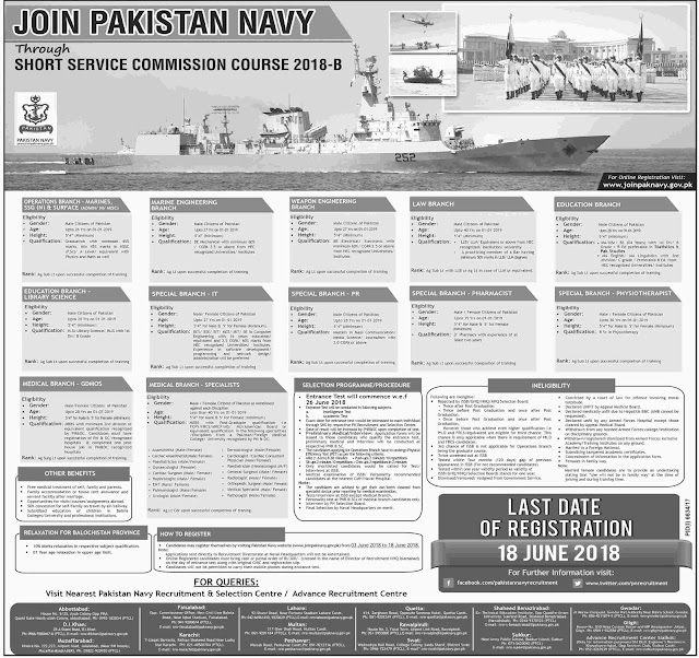 Latest Jobs in Pakistan Navy, Jobs in Karachi, Jobs in Sindh