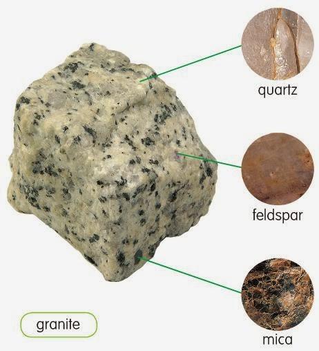 luisminglish - Science: Minerals and Rocks