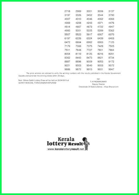 Kerala Lottery Result 23-04-2019 Sthree Sakthi Lottery Result SS-154