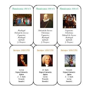 jeu 7 familles histoire musique