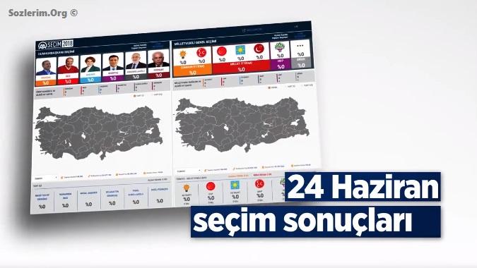 cumhurbaşkanlığı seçim sonuçları, oy oranları, genel seçim sonuçları, 2018 seçim sonuçları