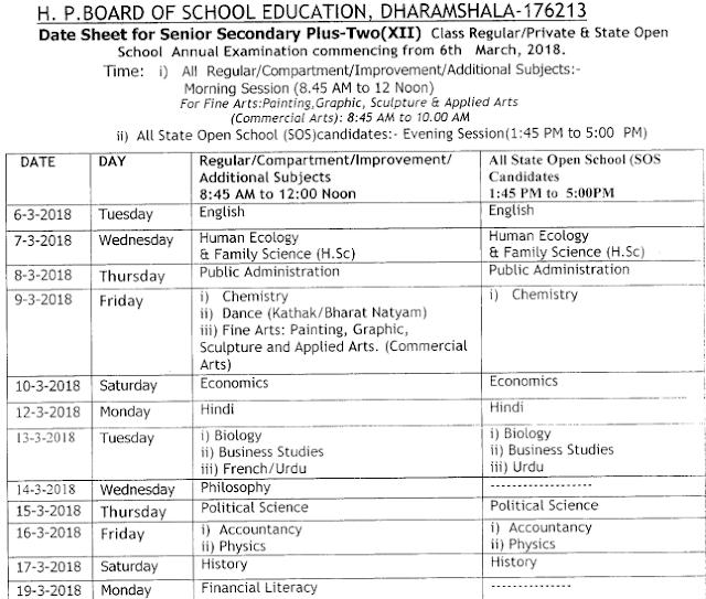 Himachal Pradesh 12th Class Time Table 2018 - 1