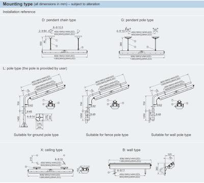 Tipe gantungan BAY51Q series
