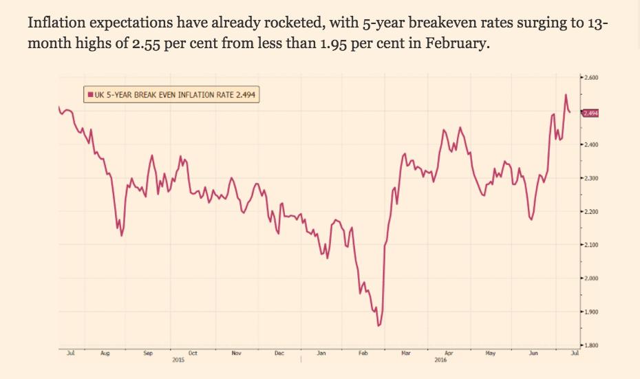 """Die Chinesen haben die Entwertung des Renminbi beschleunigt und Sechsjahrestiefs im Vergleich zum US-Dollar in Kauf genommen. Das ist der wichtigste globale Fokus, auf den man sich konzentrieren sollte, nicht das Pfund,"""" so Edwards."""