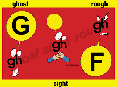 "Secret Stories® Phonics — The ""gh"" Secret!"