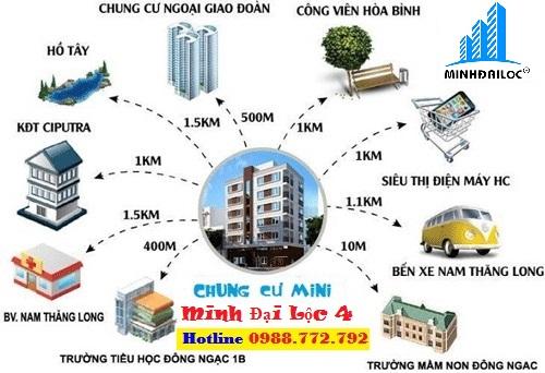 Vị trí chung cư Minh Đại Lộc 4 giá rẻ