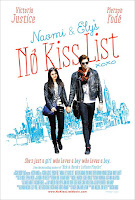 Naomi and Elys No Kiss List (2015) online y gratis