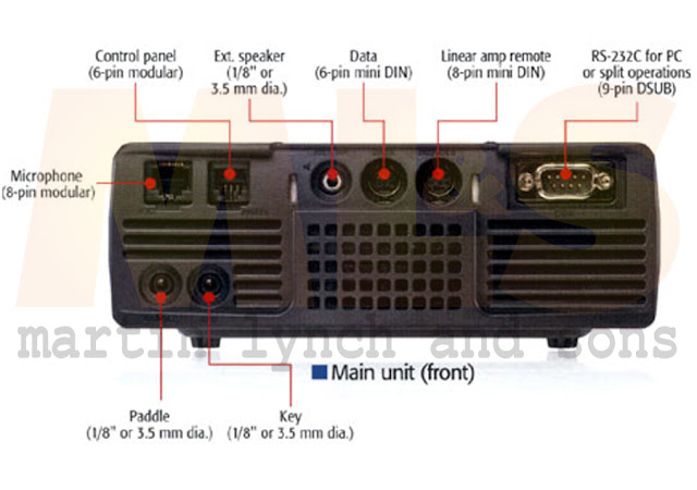 Kenwood TS-480HX - SAT Rear Panel Back