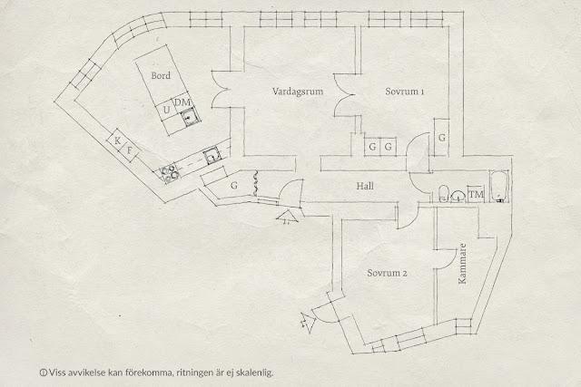 mieszkanie w stylu skandynawskiem, eklektyczne mieszkanie