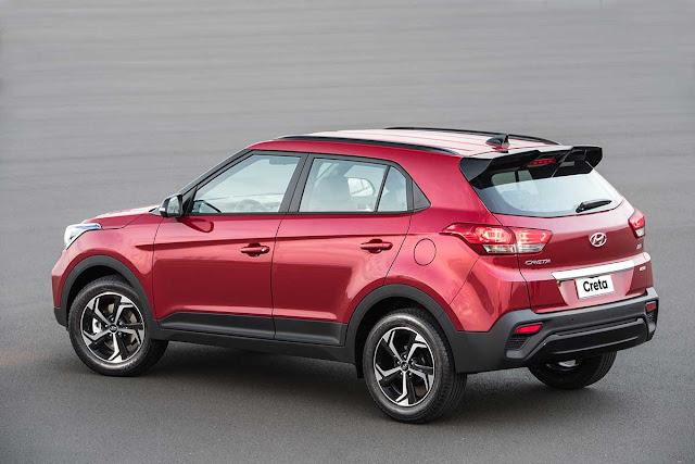 Hyundai Creta Sport 2