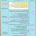 مذكرات العلوم التجريبة و البيولوجية المادة الفلسفة