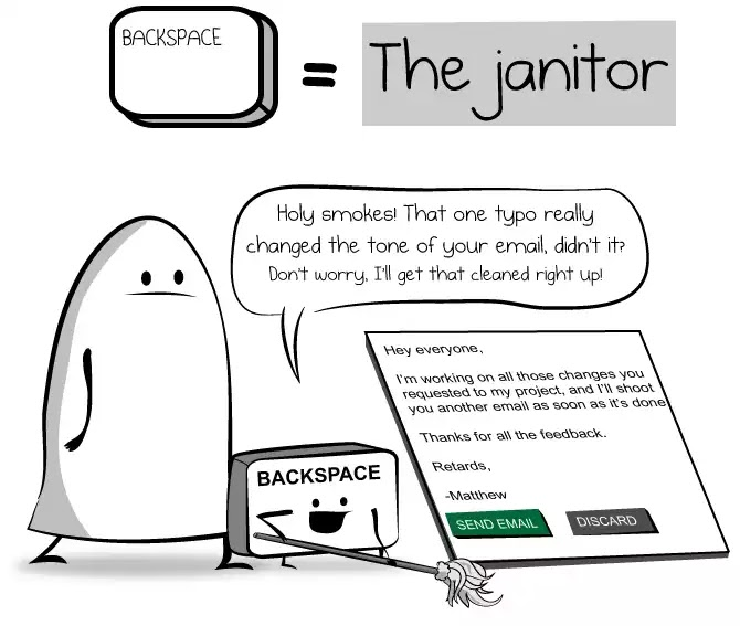 backspace key the janitor