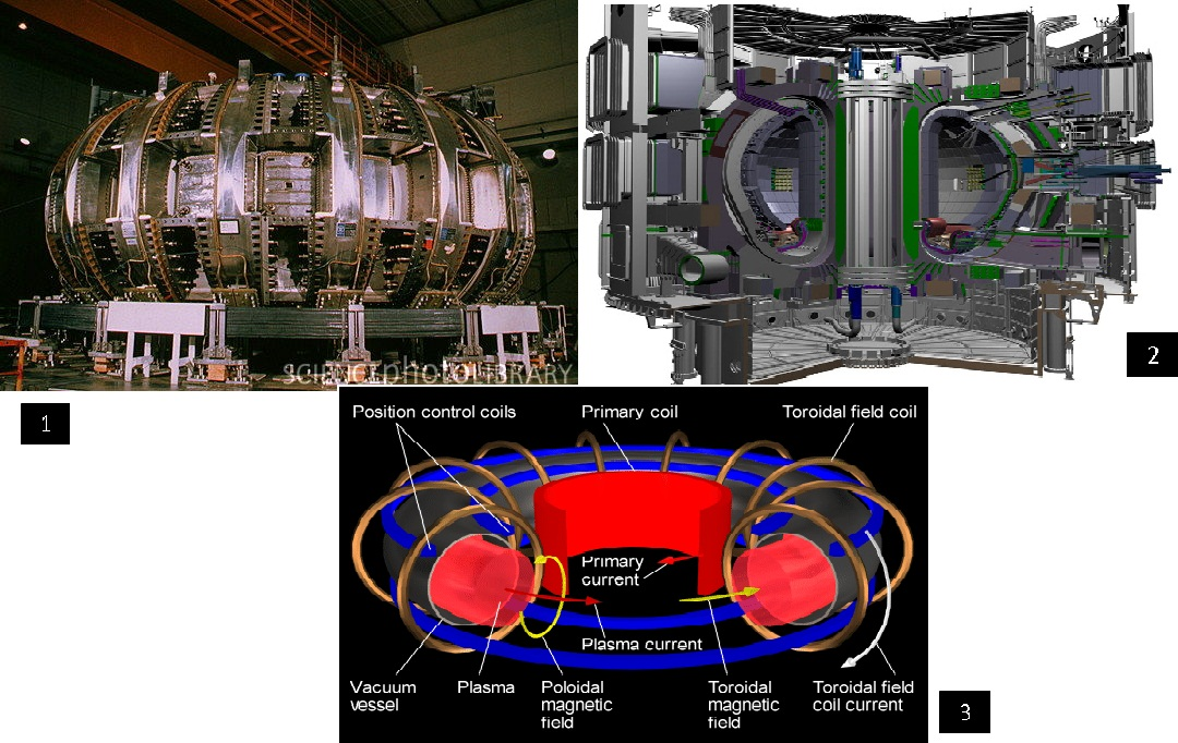 Arc Reactor Fusi Nuklir Reaksi Fusi Nuklir Arc Reactor