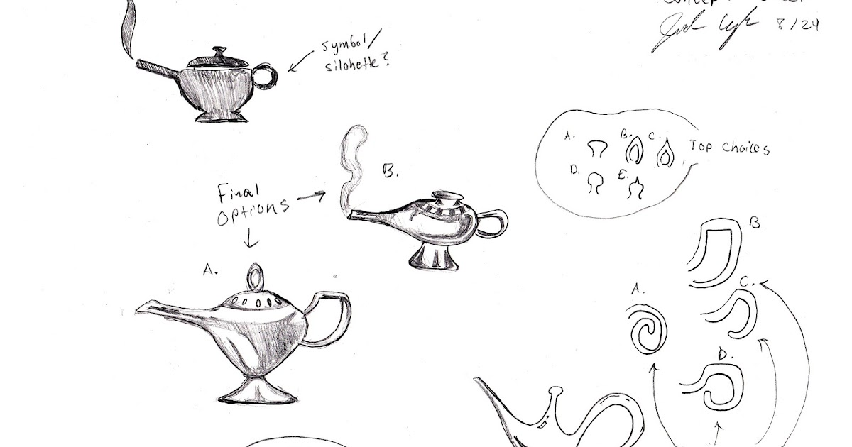 Jonathan Kaplan: The Magic Lamp: Concept Sheet, Drawing