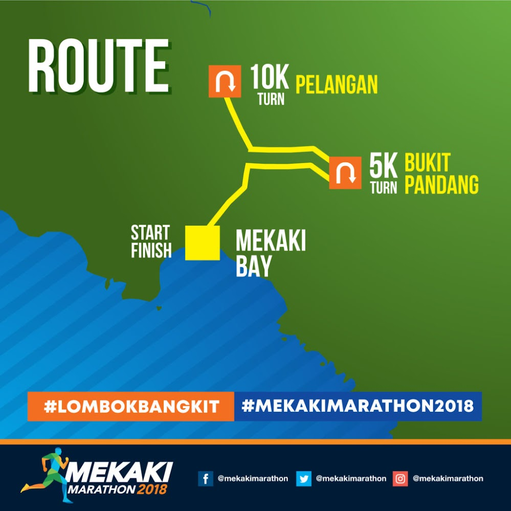 Blibli Mekaki Marathon • 2018 Rute