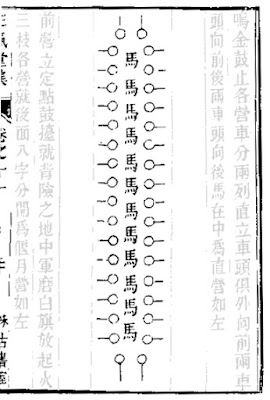 Ming Chinese Mobile Wagon Fort