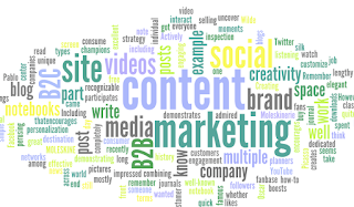 Picture Content Marketing Plan
