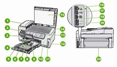 HP PHOTOSMART C7200 USER MANUAL