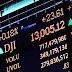 Промышленный индекс Доу-Джонса