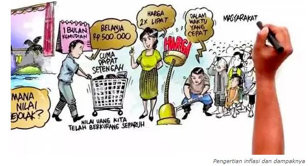 Pengertian Inflasi, Penyebab, Dampak dan Menurut Para Ahli