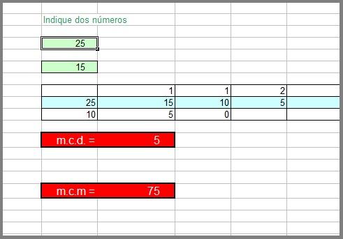 Mi rincón de las matemáticas: Máximo común divisor y mínimo común ...