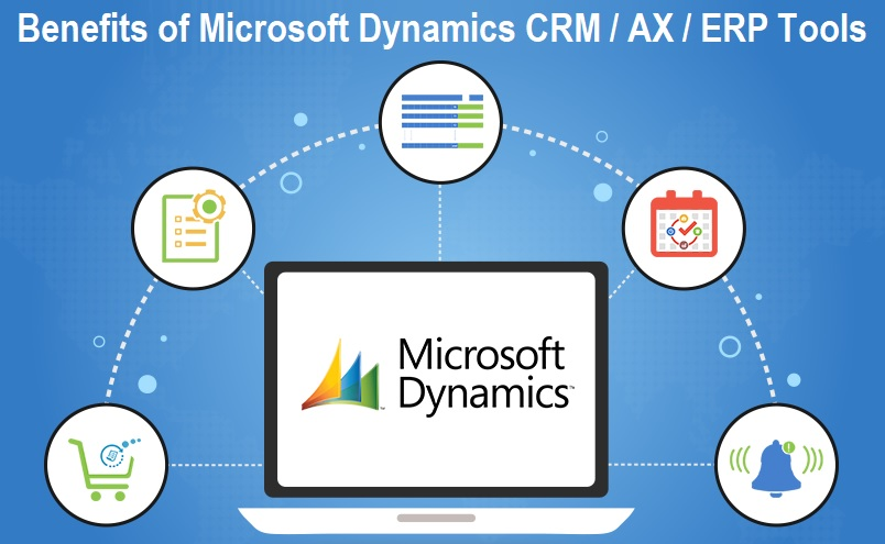 Benefits of Microsoft Dynamics AX / CRM / ERP Tools for Businesses